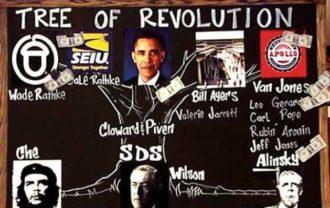 Glenn Beck's progressive
