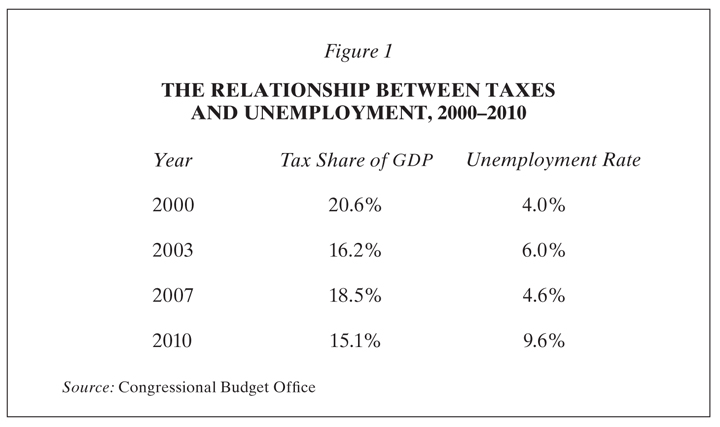 krugman_Figure1-052412.jpg