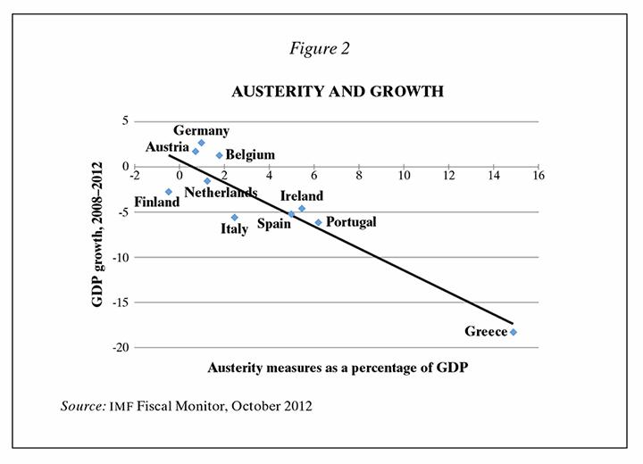 krugman_figure2-060613.png