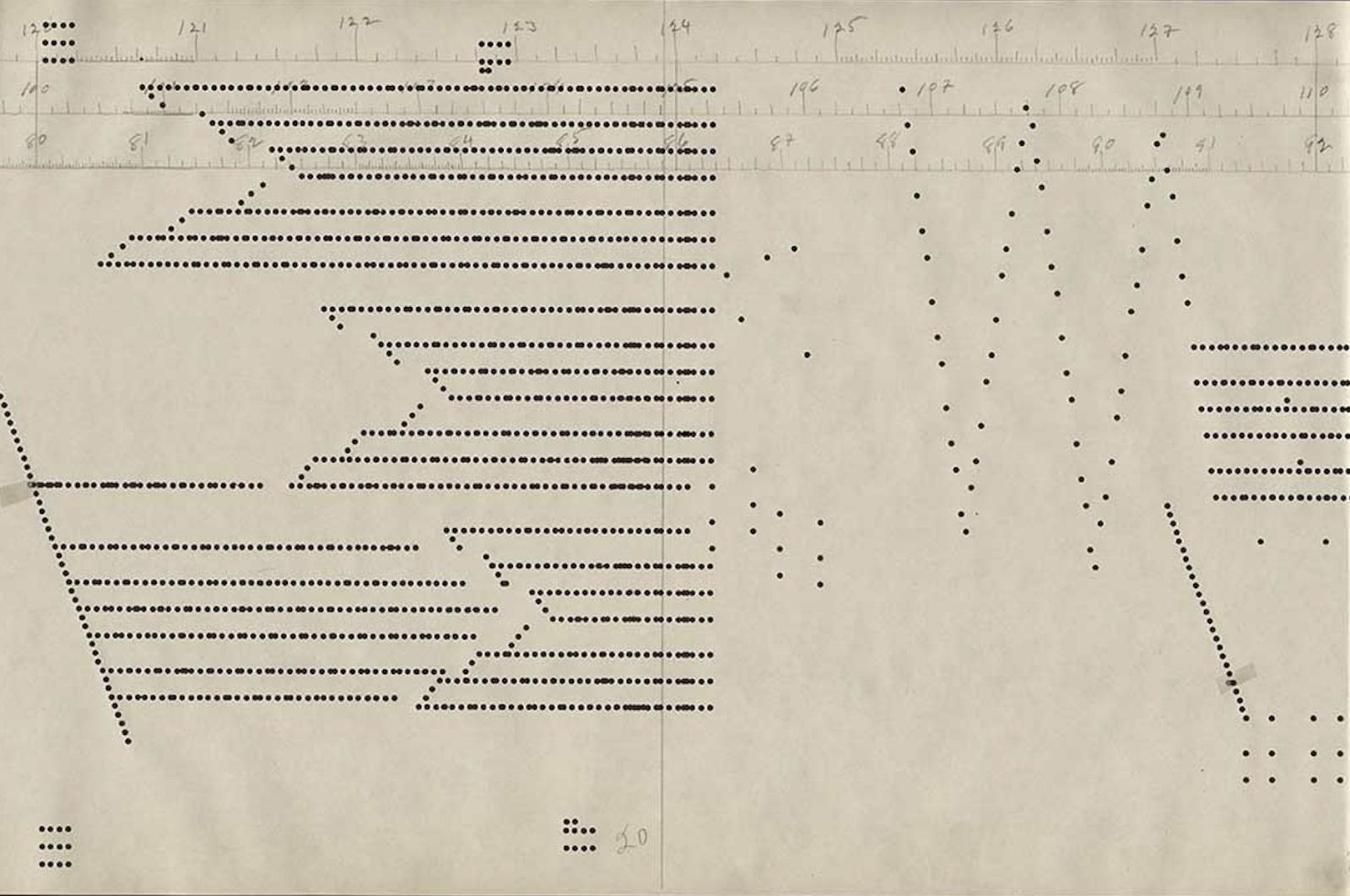 A detail of one of Conlon Nancarrow's piano rolls