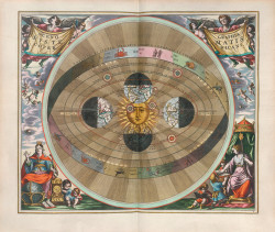 'Scenography of the Copernican World System'; engraving from Andreas Cellarius's <i>Harmonia macrocosmica</i>, 1660