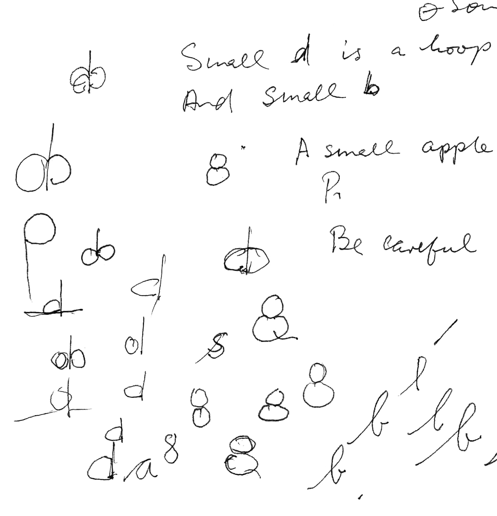 A detail of one of Seamus Heaney's 1984 worksheets for the poem 'Alphabets' showing the 'hoops' of 'd' and 'b' combining with a tail to become a cat