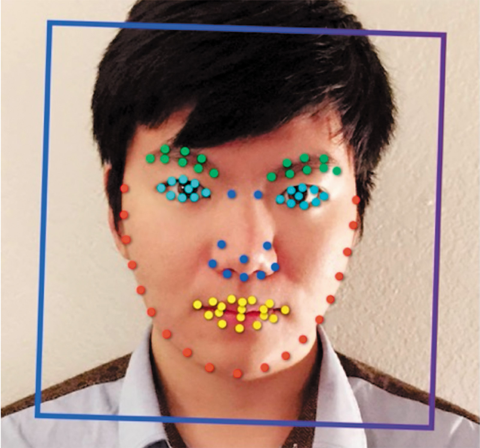An illustration showing facial landmarks extracted with widely used facial recognition algorithms; from a recent study by Stanford researchers Michal Kosinski and Yilun Wang showing that such algorithms can reveal sexual orientation