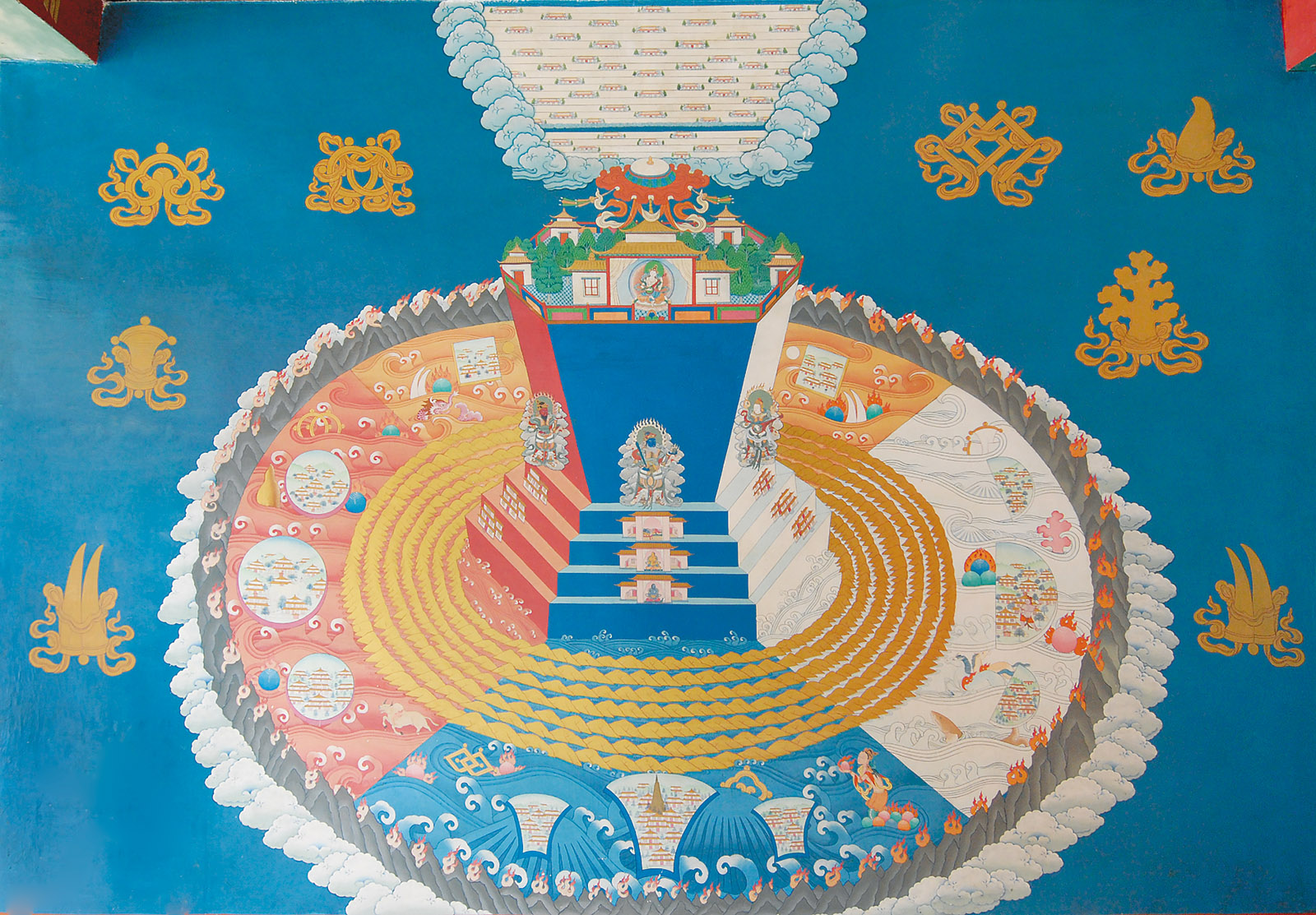 A mural showing the Cakravala cosmos