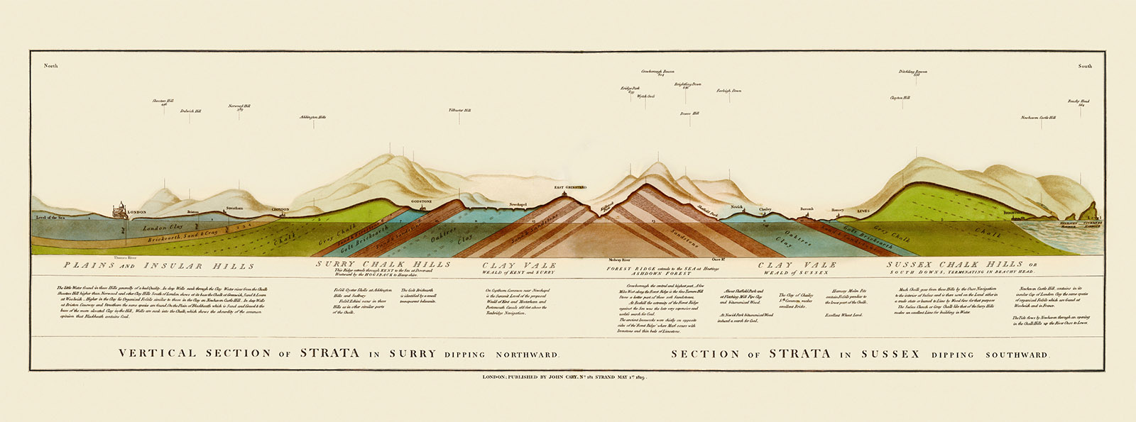 A cross section of the strata in Surrey and Sussex; illustration by William Smith and John Cary